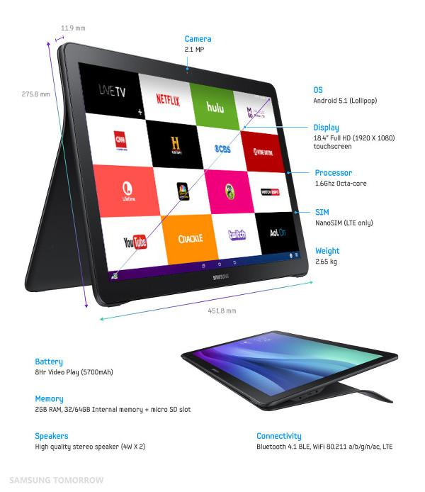 Samsung'un yeni devi resmiyet kazandı