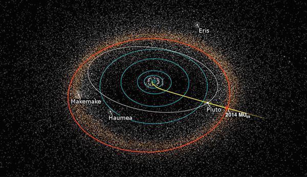 New Horizons Güneş Sisteminin dışını keşfetmek için hazır