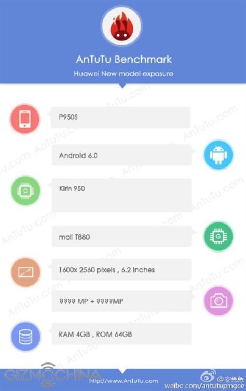 Huawei P9 Max benchmark testlerinde ortaya çıktı