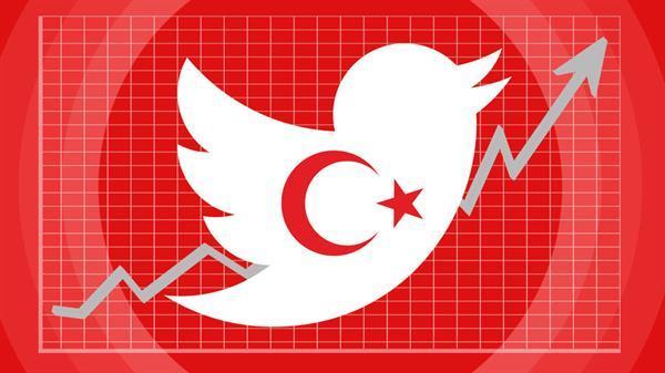 Twitter'ın Türkiye ziyaretinin altında yatan ne?