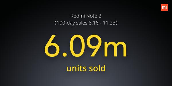 Xiaomi'den 3 ayda 6 milyon Redmi Note 2 satışı