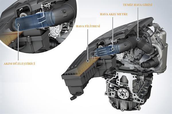 Volkswagen emisyon skandalını nasıl çözecek? işte bütün detaylar