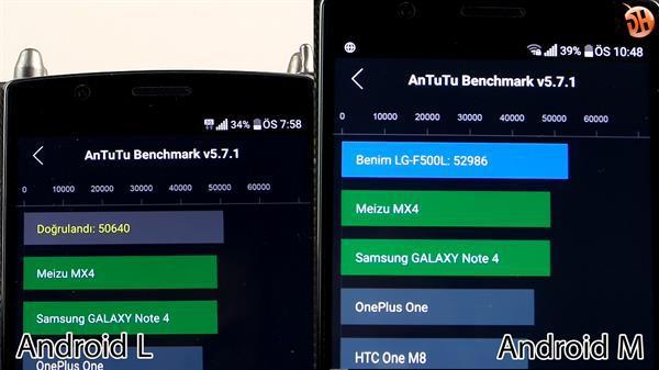 LG G4 Android 6.0 güncellemesi inceleme videosu 'Neler yeni? Geçmeli mi?'