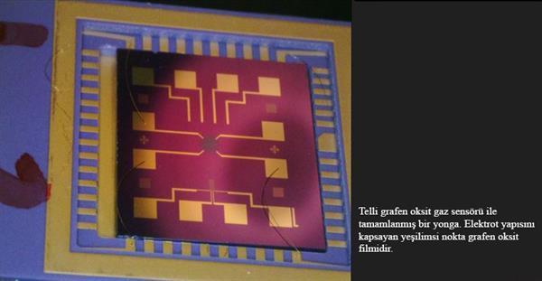Yeni teknik ile mikrosensör fiyatları 100 kat ucuzlayabilir