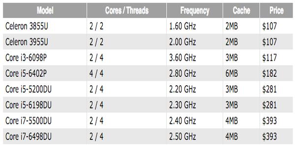 Intel Broadwell ve Skylake tabanlı yeni işlemciler geldi