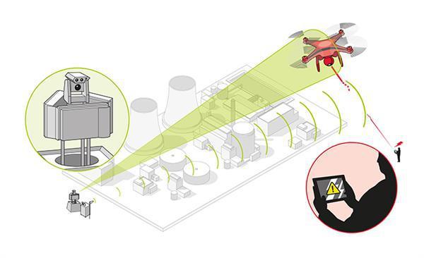 Airbus'dan 'drone' önleme teknolojisi