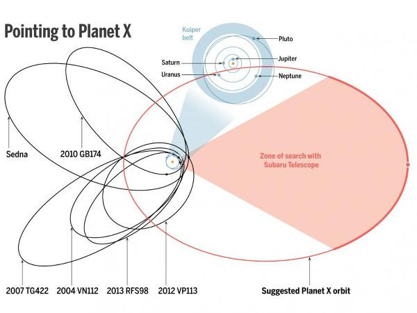Dokuzuncu Gezegen ve komplo teorileri
