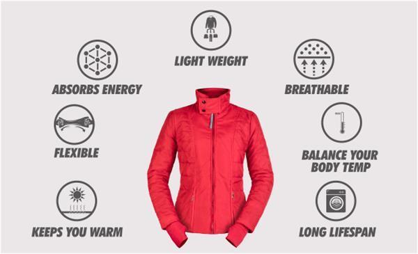 Güneş enerjisi ile 2 dakika içinde ısıtmayı başaran ceket