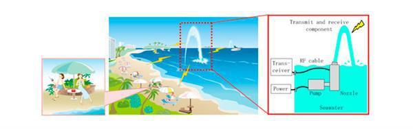 Mitsubishi deniz suyundan yapılmış alternatif bir anten geliştirdi