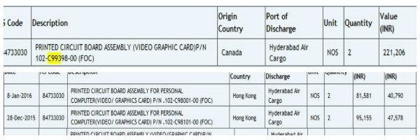 AMD Polaris fiyat seviyesi belli olmaya başladı