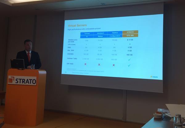 Alman hosting şirketi Strato, 1 Dolar'dan ucuza domain satacak