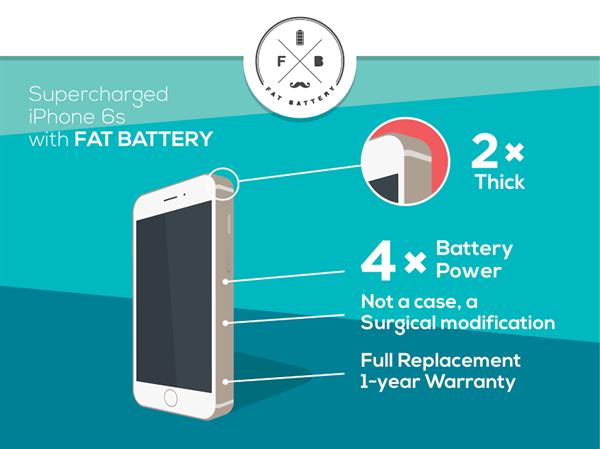 iPhone pil ömrünü 4 kat yükseltecek yeni çözüm: Fat Battery