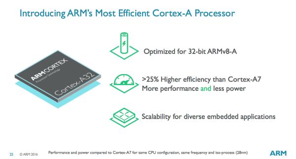 ARM'ın 32-bitte çalışan ilk 64-bitlik işlemci çekirdeği: Cortex-A32
