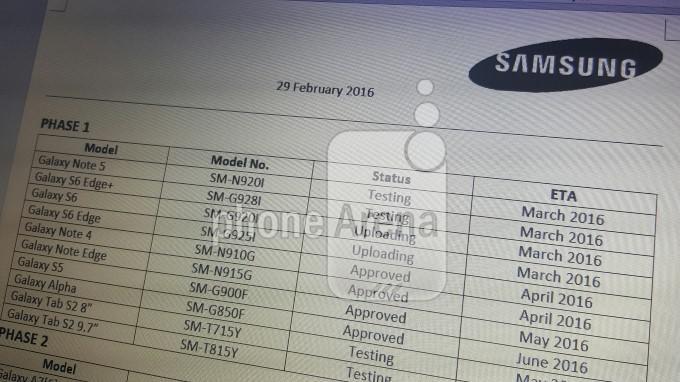 Samsung'un Android 6 Marshmallow güncelleme takvimi