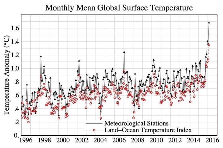 İklim değişikliğinin etkileri inanılmaz boyutlara ulaşıyor