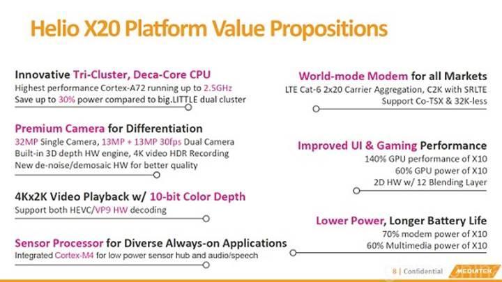 MediaTek'in 10 çekirdekli işlemcisi önümüzdeki ay piyasaya giriyor