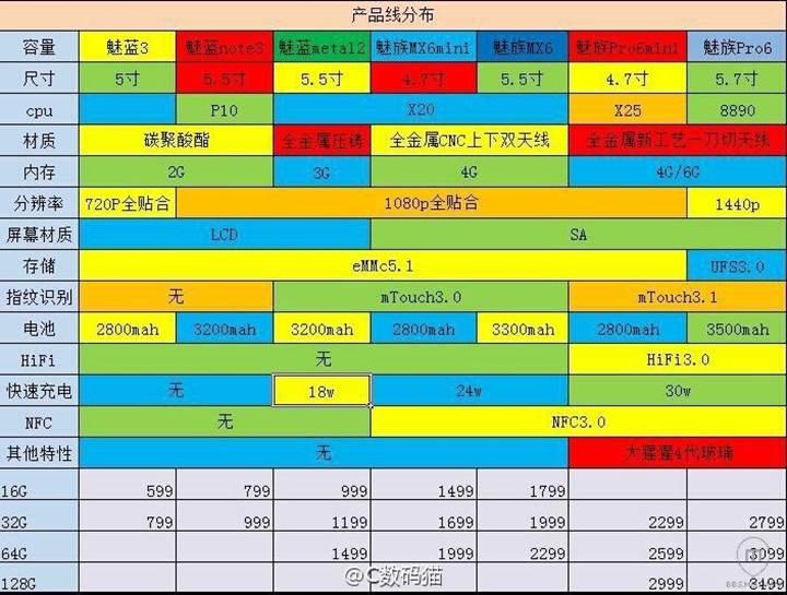 Meizu M3 Note, 6 Nisan'da geliyor
