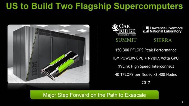 IBM Power8 işlemcisine Nvidia Pascal desteği