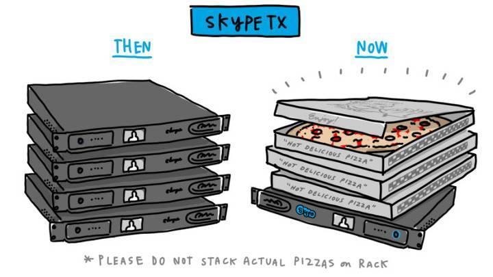 Skype TX güncellemesi ile tek modülden birden fazla yayın mümkün oluyor