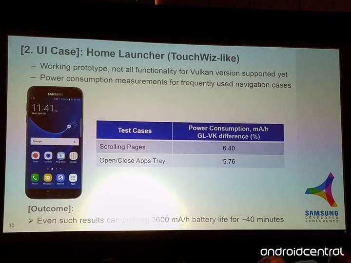 TouchWiz arayüzüne Vulkan desteği