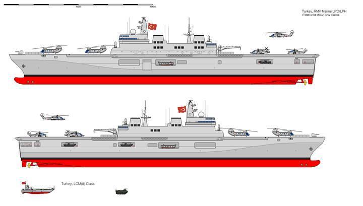 Milli Savaş Gemisi TCG Anadolu hakkında merak edilenler