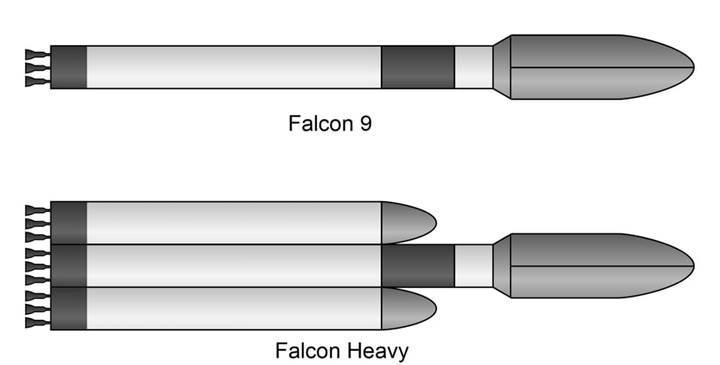İşte dünyanın en güçlü roketi: Falcon Heavy