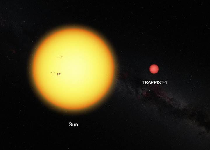 Bu 3 gezegen tıpkı Dünya'ya benziyor: İşte yeni 'Dünya'ların tüm detayları