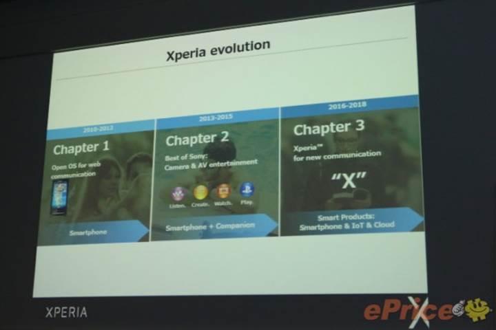 Sony Xperia C ve Xperia M serileri sona geldi