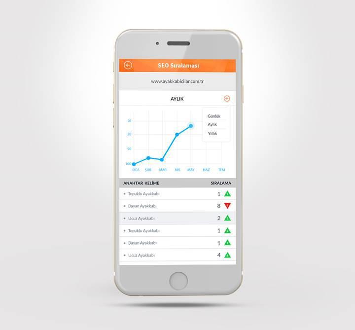 Webtures'ten SEO çalışmaları için mobil uygulama