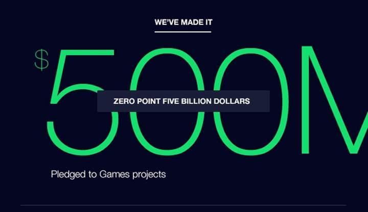 Kickstarter üzerinde oyun bağışları 500 milyon doları geride bıraktı