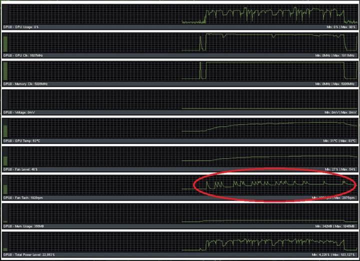 GeForce GTX 1080 ekran kartındaki fan sorunu gideriliyor