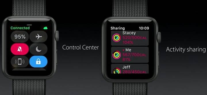 Apple yeni sağlık özellikleriyle donatılan watchOS 3'ü tanıttı