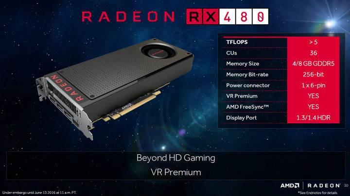 AMD Radeon RX 470 ve 460 ayrıntıları netleşiyor