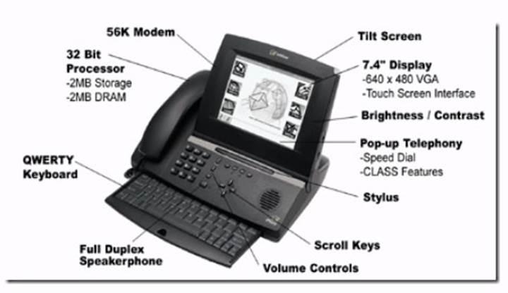 iPhone'u satan ilk şirketin Apple olmadığını biliyor muydunuz?