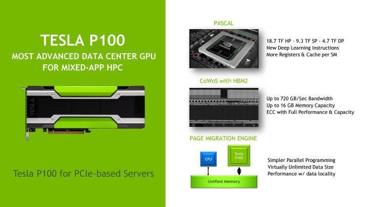 Nvidia Tesla P100 ekran kartına PCIe desteği