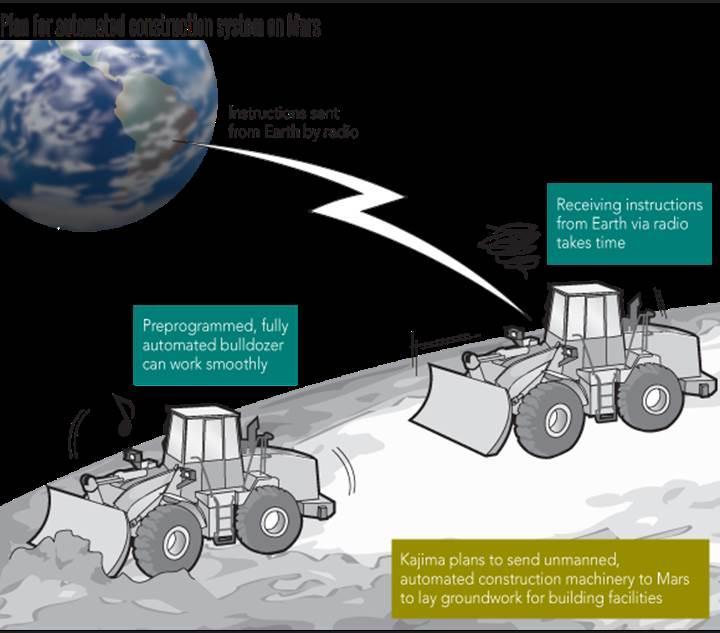 Japonya uzayda yapı inşa etmek için robotlar hazırlıyor