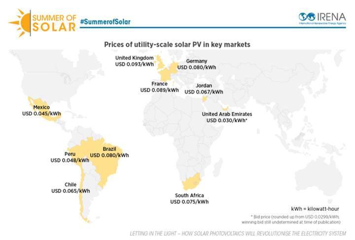 Güneşin enerjisinin elektrik üretimindeki payı %13'e çıkacak