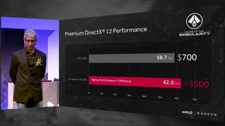 AMD Radeon RX 480: En ucuz VR ekran kartı
