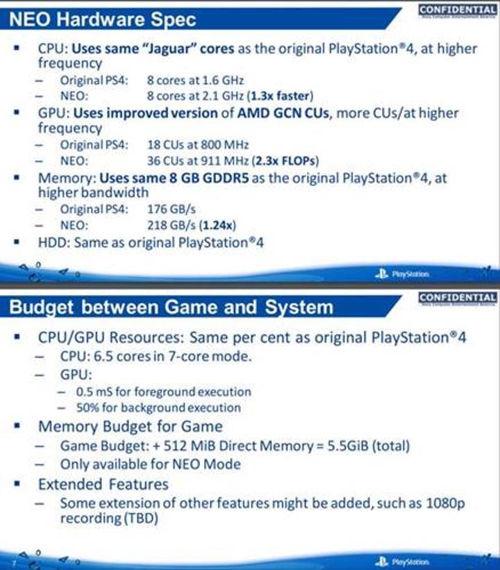 PlayStation 4 Neo'nun teknik özellikleri sızdırıldı