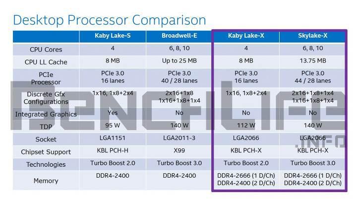Intel'in sonraki E serisi işlemcileri, yeni soket gerektirecek
