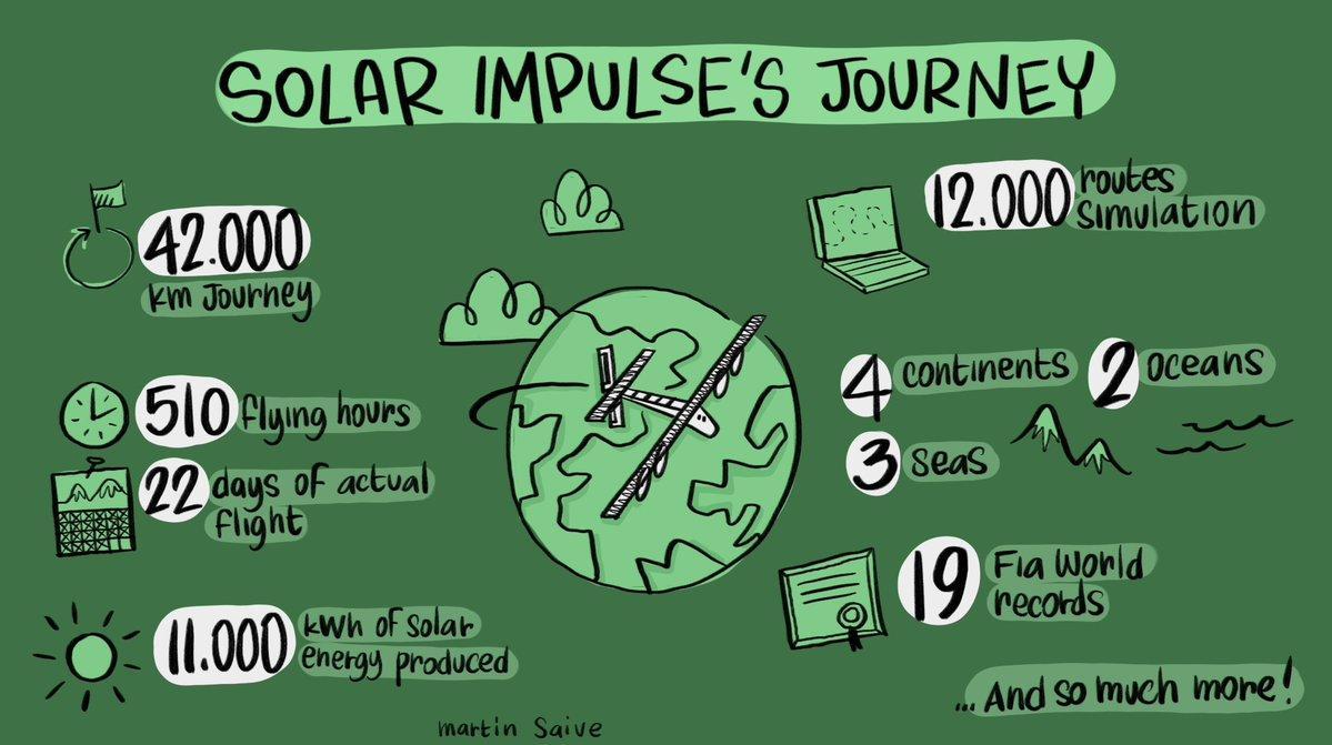 Solar Impulse 2'nin tarihi dünya turu sona erdi: İşte detaylar, videolar ve fotoğraflar
