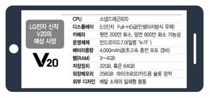 LG V20'nin özellikleri detaylanıyor