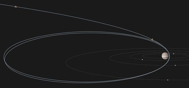 Juno'nun ilk yakın çekim Jüpiter fotoğrafları önümüzdeki hafta geliyor