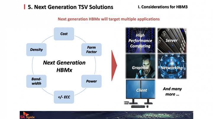 HBM3 bellekler geliyor