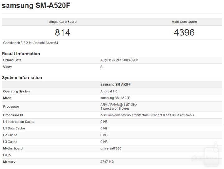 Samsung Galaxy A serisi yeni yıla hazırlanıyor
