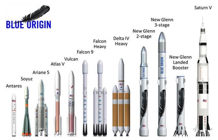 Blue Origin devasa tekrar kullanılabilir roketini tanıttı 'SpaceX'in ilk gerçek rakibi'