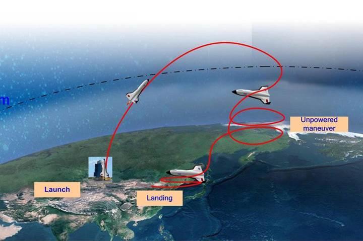 Çin'den şimdi de uzay turizmi atağı: İşte Dünyanın en büyük uzay uçağı