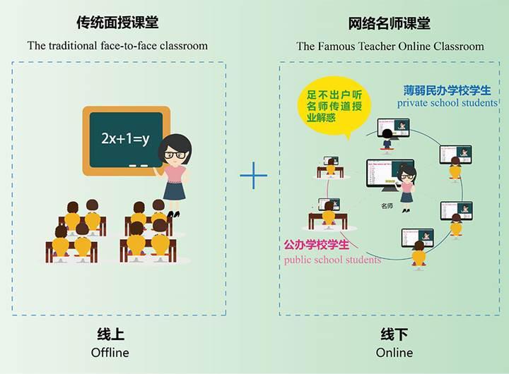 Çin'de mesajlaşma uygulaması WeChat eğitim sistemine entegre oluyor