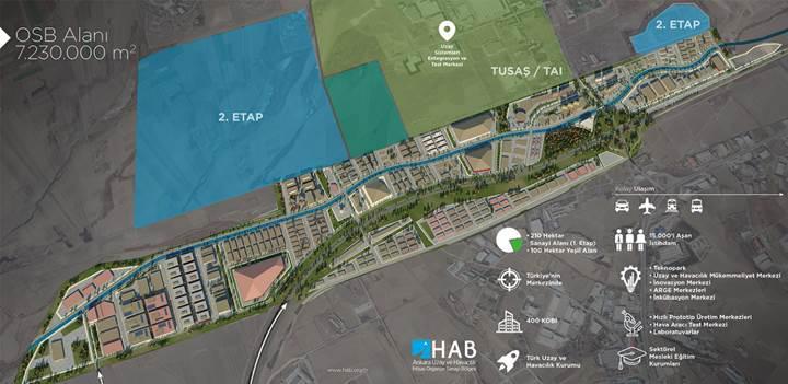 Uzay ve havacılık yatırımları için organize sanayi bölgesi