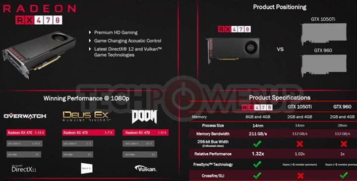 AMD'den beklenen fiyat indirimi geldi